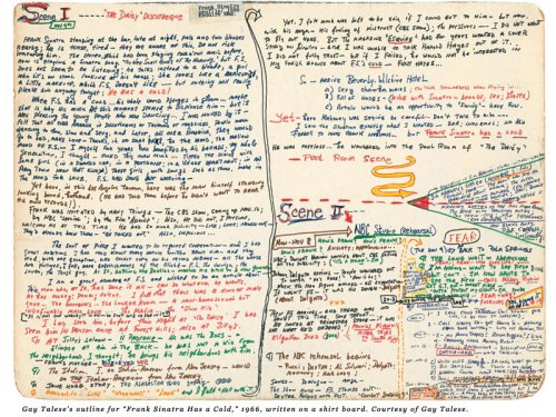 """Gay Talese's outline for """"Frank Sinatra Has a Cold,"""" 1966, written on a shirt board."""